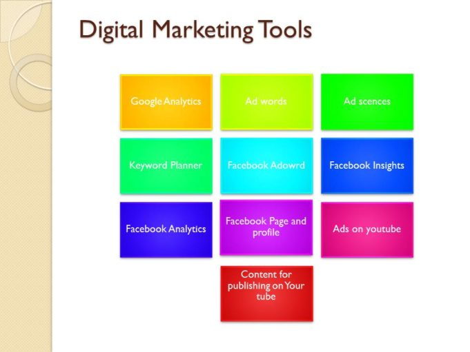 Digital Marketing Learning Maps- Series | Contents